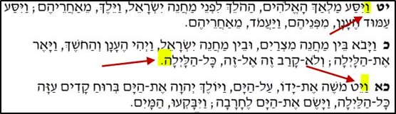 Name of God והו