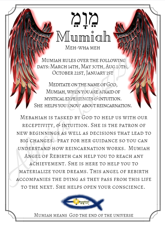 MUMIAH angle pronunciation