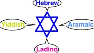 Are Yiddish and German Same Languages?